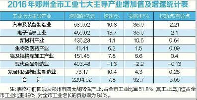 """济报集团总编辑三城行:弯道超车的""""郑州路径"""""""