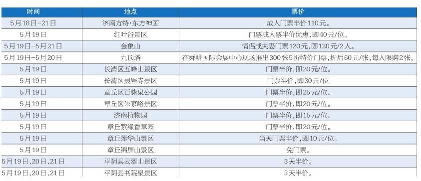 5.19中国旅游日来了 济南13家景区门票明天半价
