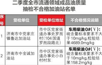 济南二季度成品油质量抽检合格率99% 两家加油站上黑榜