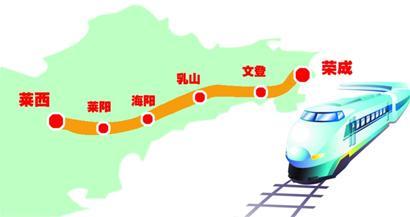 莱西到荣成将要修建高铁了!最高时速将达350公里