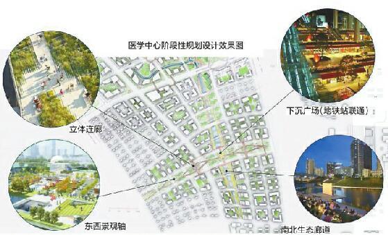 济南国际医学科学中心核心区定了 明年下半年有项目开建