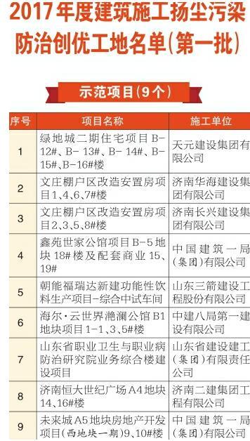 济南评出今年首批扬尘治理优良工地 56个工地获奖励资金605万元