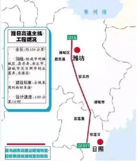 山东又一条高速公路正在建 联通潍坊和日照