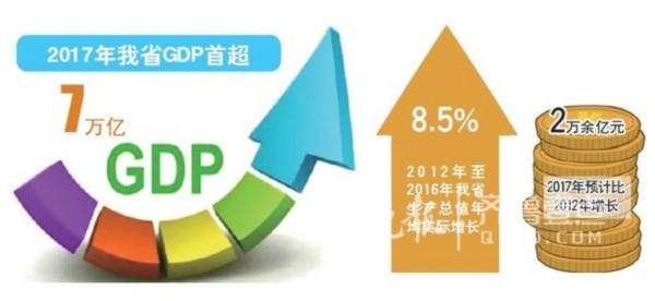 山东经济明确信号:转向高质量,摆脱竞攀GDP情结