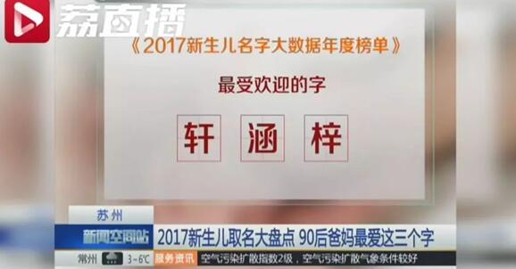 """新生儿爆款名字 最受欢迎的字依次为""""轩、涵、梓"""""""