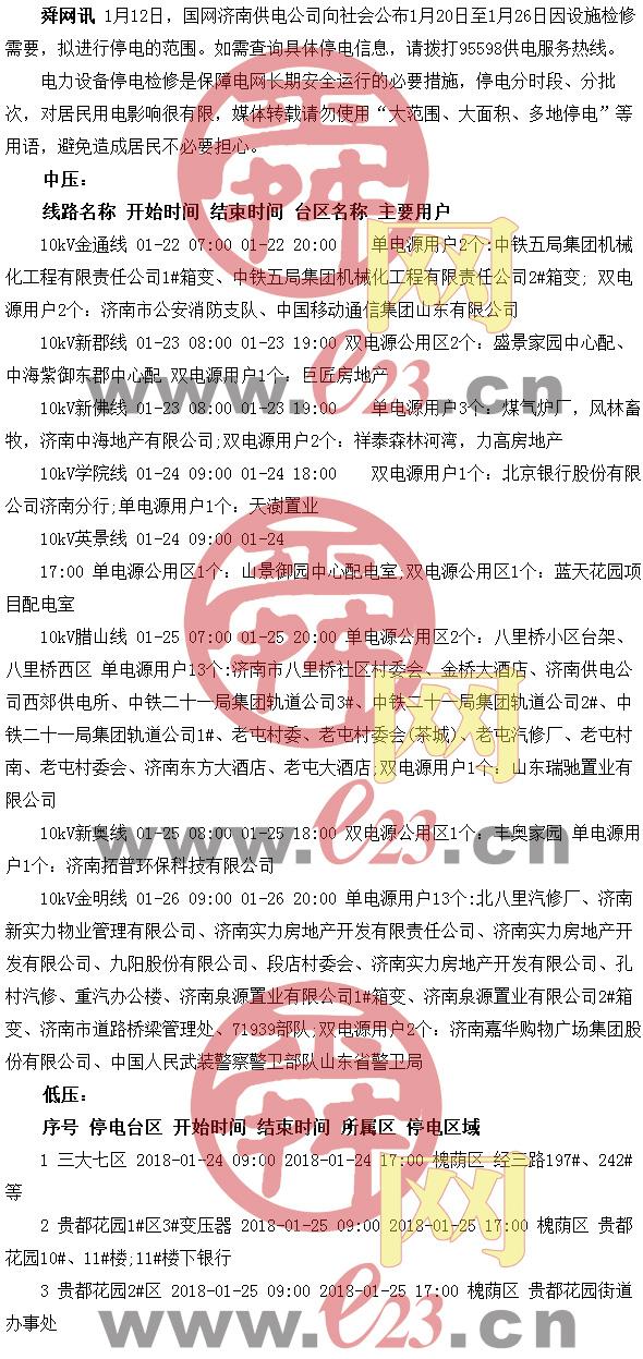 1月20日至1月26日济南部分区域电力设备检修通知