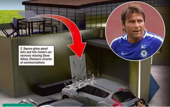 逼他离队?孔蒂爱车被砸坏损失8000万 这场意外简直太戏剧性了