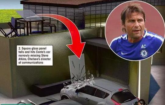 下黑手?孔蒂爱车被砸坏损失数千英镑 现场碎玻璃洒一地不忍直视