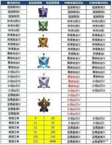 王者荣耀S10赛季皮肤烛龙揭晓 新组织尧天四位新英雄全员到齐