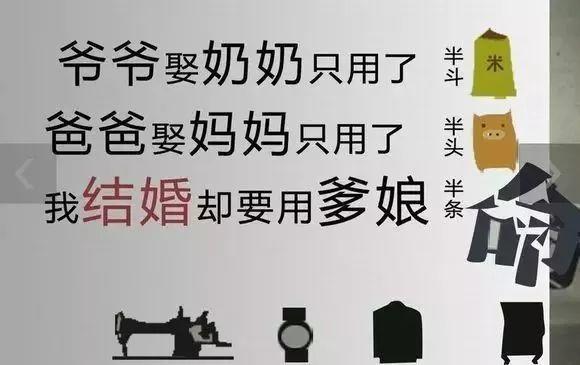 ca88亚洲城娱乐各地市结婚成本排名:想在青岛娶媳妇要准备238万?
