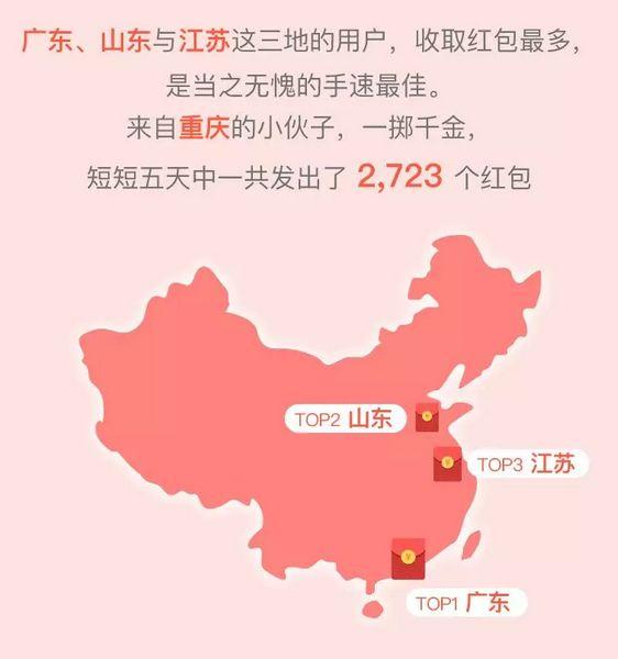 山东人春节发红包全国第一!你发出去多少?