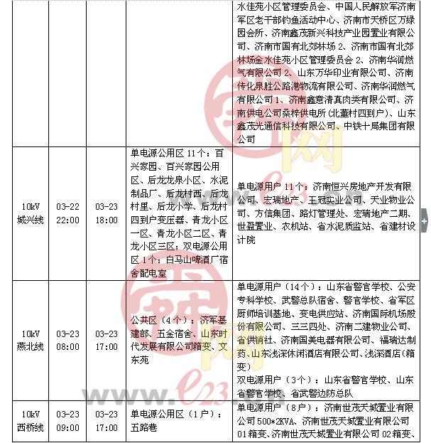 3月17日至3月23日济南部分区域电力设备检修通知