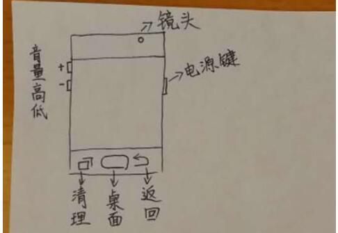 济南一大四女生手绘微信使用说明书 教奶奶用智能手机