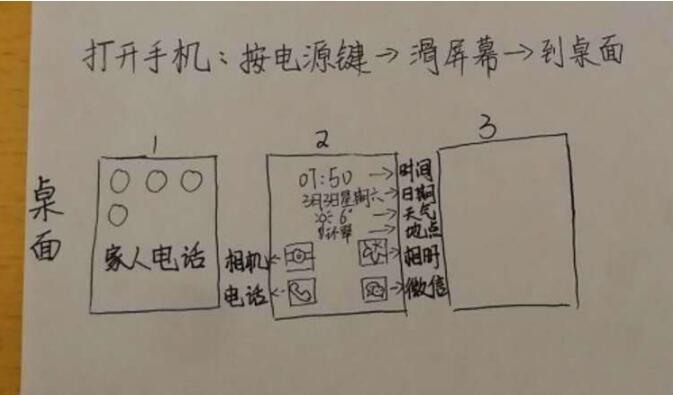 济南一大四女生手绘微信使用说明书 教奶奶用智能手机聊天