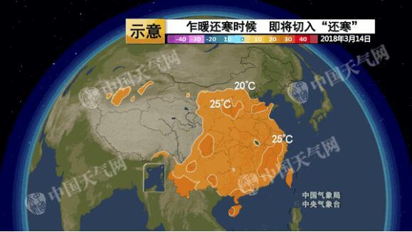 北方气温如坐过山车局地降温超12℃ 南方入多雨模式