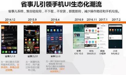 """快应用""""鼻祖""""华硕省事儿:三年前已备战行业市场"""