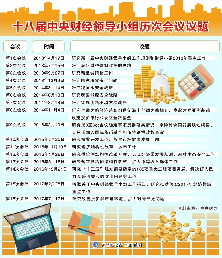 领航新时代中国经济航船——从中央财经领导小组会议看以习近平同志为核心的党中央驾驭中国经济