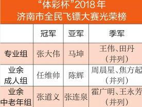 """""""体彩杯""""济南市全民飞镖大赛圆满落幕"""