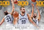 9日数据酷:庄神生涯防守篮板突破4000个