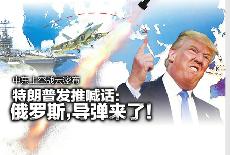特朗普发推喊话 中东上空战云密布