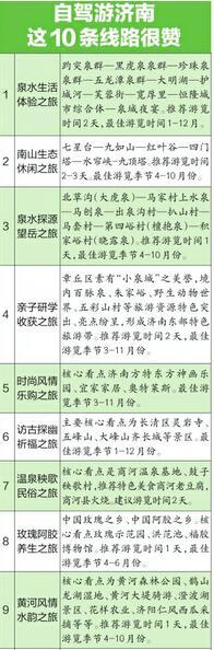 2018济南自驾旅游节启动 10大精品自驾游线路发布