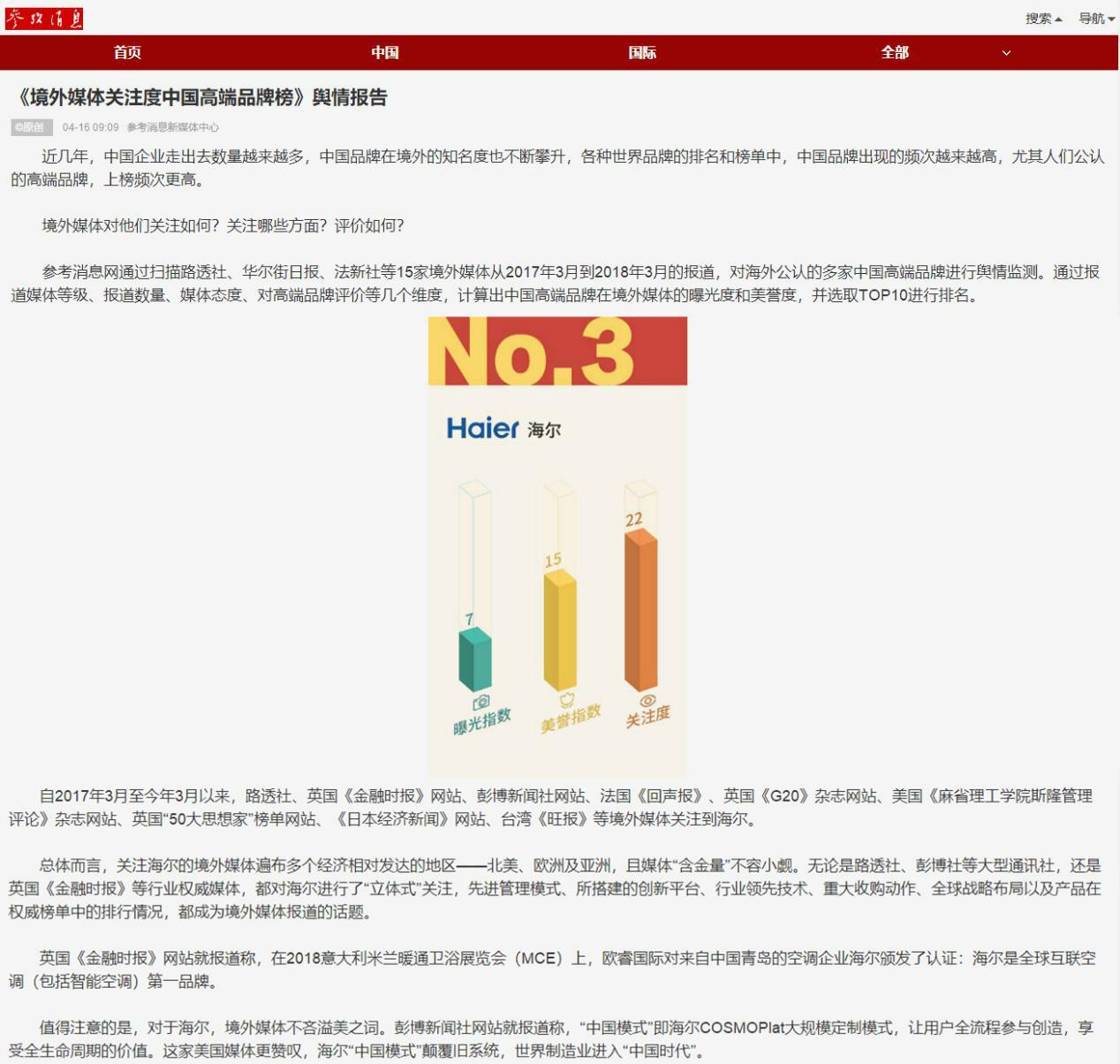参考消息发布境外媒体关注度中国高端品牌榜:海尔COSMOPlat成焦点