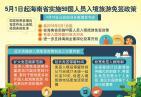 59国海南免签 自2018年5月1日起免签入境停留时间为30天
