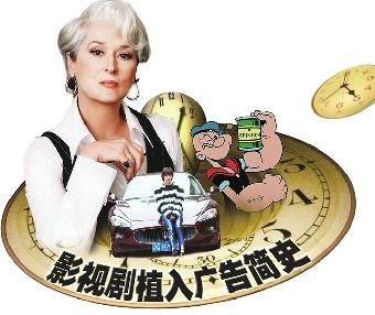 影视剧植入广告简史:《大力水手...