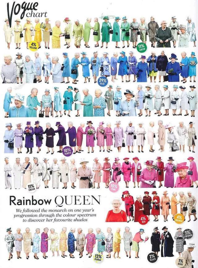 英女王92岁生日 皇家艾尔伯特厅音乐会都来了哪些明星大咖?