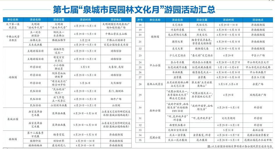 """济南市民园林文化月""""大餐""""备好 35项游园活动乐不停"""