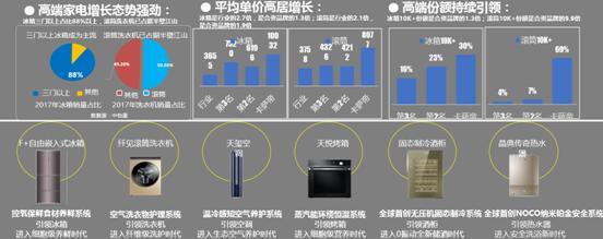 """"""" 时代品牌 引领时代"""" ———山东省第四届家电节将于5月29日启动"""