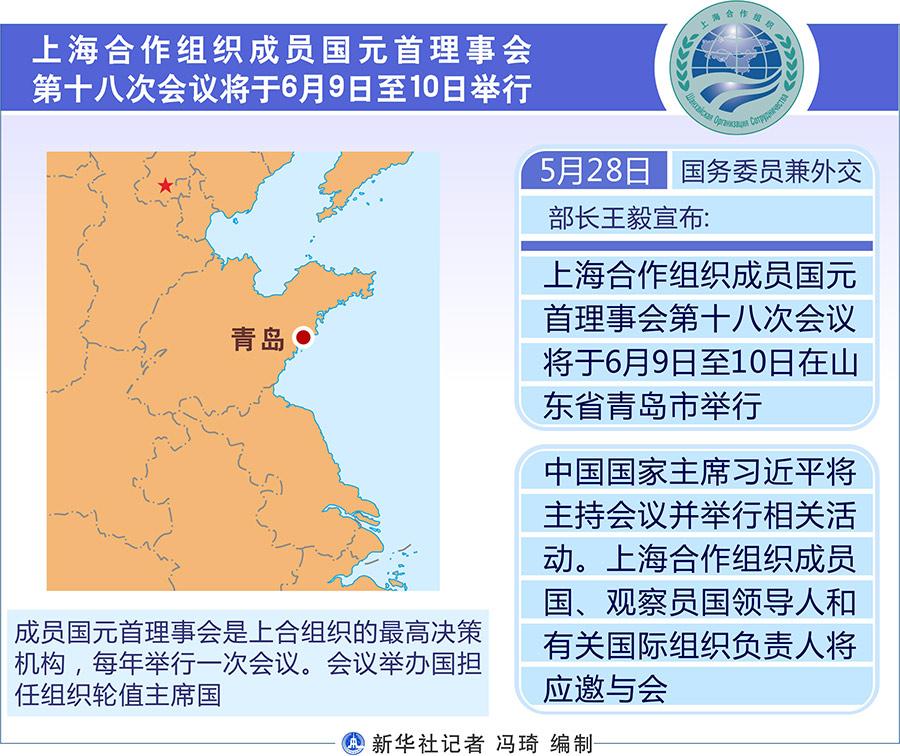 外交部就习近平主席主持上海合作组织青岛峰会 举行中外媒体吹风会