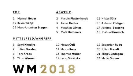 德国世界杯名单:诺伊尔领衔 萨内彼得森落选