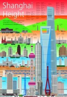 60秒!最新的上海城市形象片来啦,先睹为快吧!