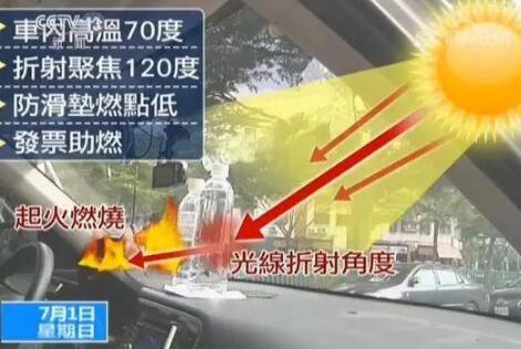 凸透镜效应?矿泉水致车内起火 高温天你带它们上车了吗?