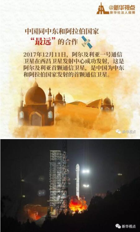 """中国与阿拉伯国家关系""""之最"""",了解一下!"""