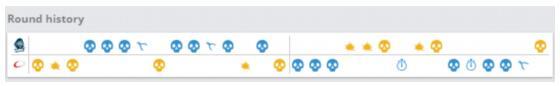 再战Major:Hiko率Rogue击败coL 成功晋级