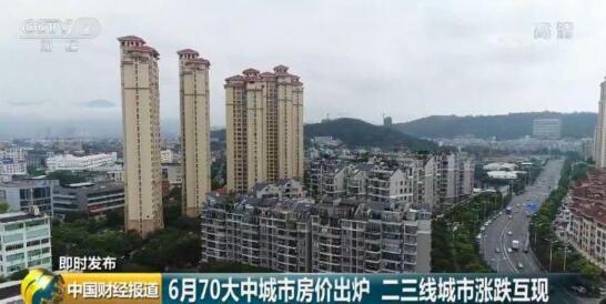 这10城新房涨得多!70城房价出炉 济南、丹东、三亚环比涨幅超3%