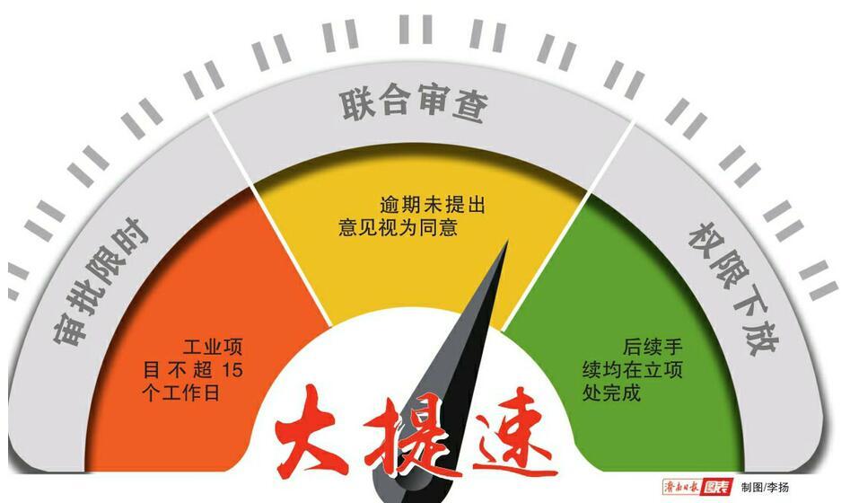 济南市建设项目审批提速 从拿到批地文件到获取施工许可证不超30个工作日