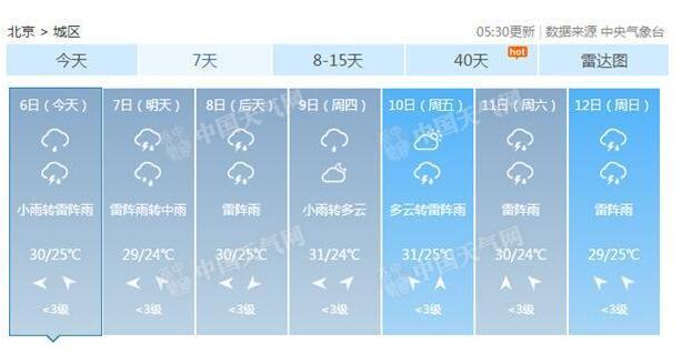 蒸煮变水煮?北京本周每天有雨