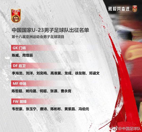 官方:亚运会男足大名单最终确定 张玉宁领衔