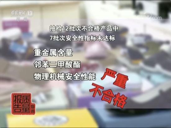 """重金属含量超标 安全指标成""""重灾区"""""""