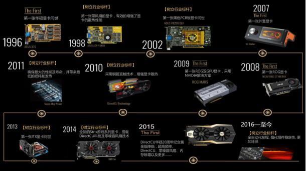 ROG信仰盛会 华硕GeForce® RTX 20系显卡现场狂吸粉