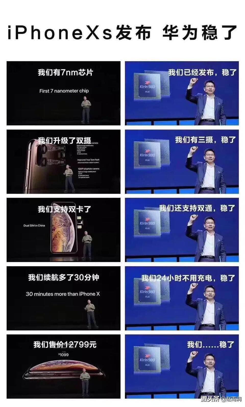 这张图刷爆朋友圈!华为稳了 多亏了老对手苹果新款iPhone神助攻!