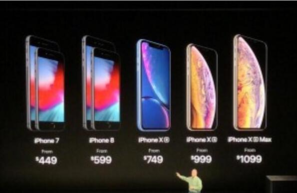 短命鬼竟是它?苹果下架iPhoneX 怕XR卖不出去?背后真相来了!