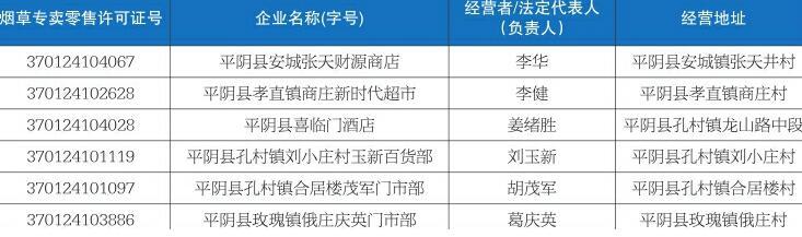 平阴县烟草专卖局公告