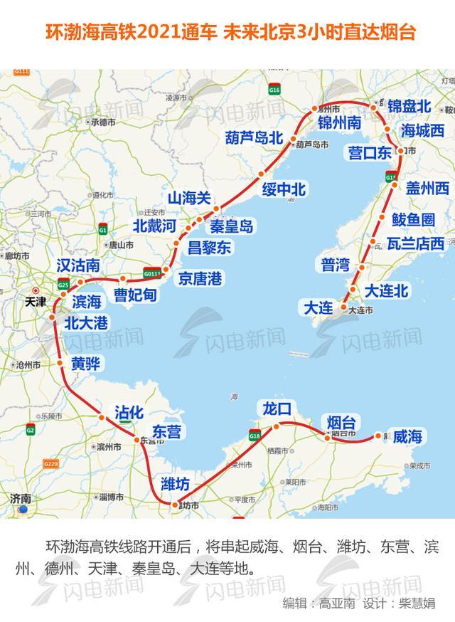 石济高铁新进展!未来济南到石家庄缩至80分钟 这些高铁也有新进展