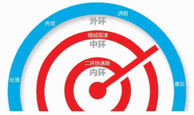 """济南将迎来""""三环时代"""":外环比北京六环还长 过境车不用再挤市区"""
