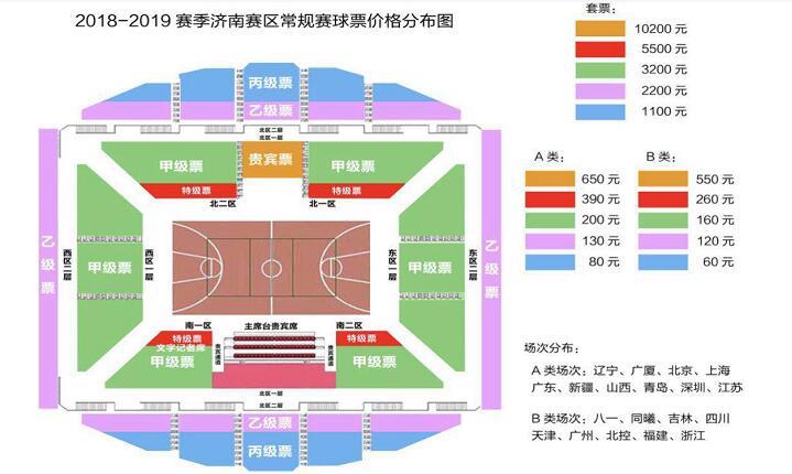 山东西王篮球俱乐部关于2018-2019 赛季主场门票宣传的通知
