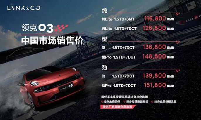领克03正式发布,全系售价11.68万-15.18万